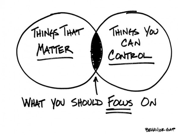Focus_ThingsThatMatter