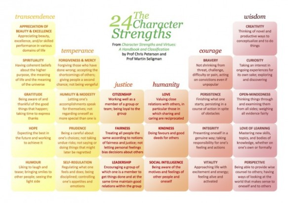 24-Character-Strengths