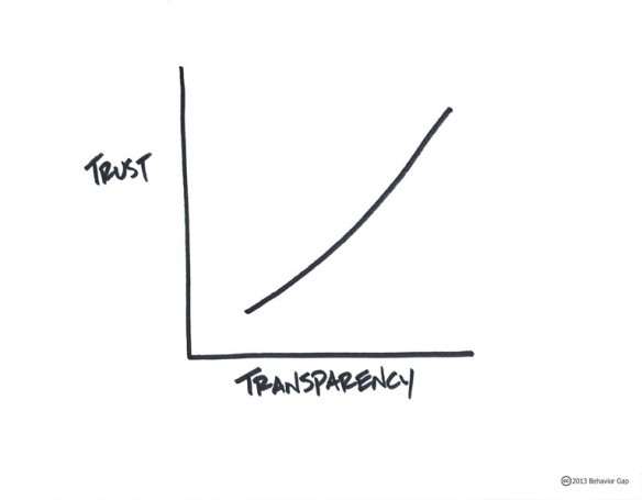 transparency-and-trust-e1475160438902
